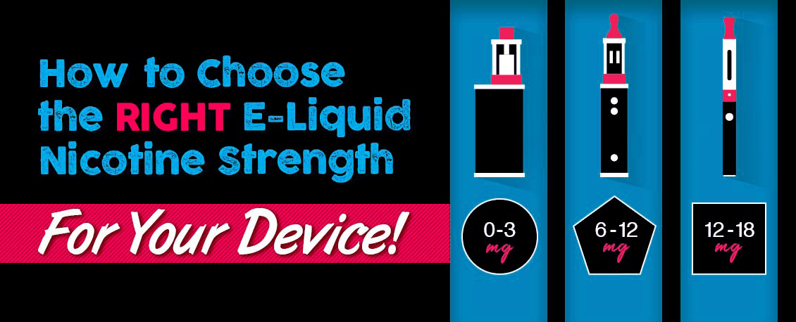 E-Liquid Nicotine Strengths Explained | NicVape E-Liquids